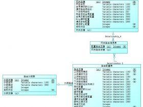 【.NET Core项目实战-统一认证平台】第三章 网关篇-数据库存储配置(1)